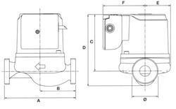 AQUACUP oběhové čerpadlo GRS 25-40 130 mm - 2